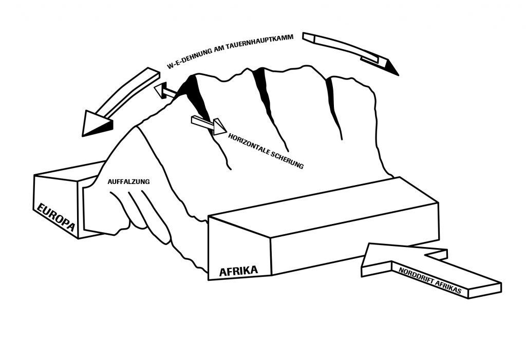 Geologische Entwicklung des Heilstollens_Abb.1